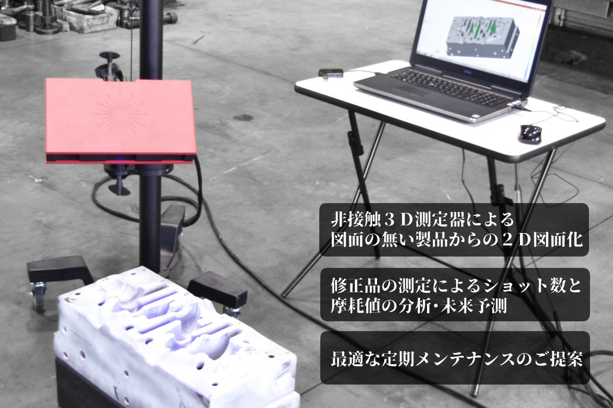 非接触3D測定器